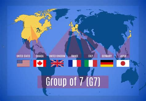 What is the G7? [Member Nations, Objectives, and Summits]