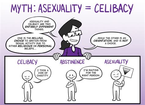 Debunking 5 Common Myths About Asexuality - Everyday Feminism
