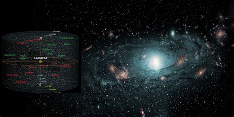 """""""Great Attractor"""": The Mysterious Gravitational Anomaly"""