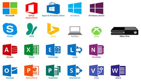 Microsoft partner we sell a range of Microsoft products