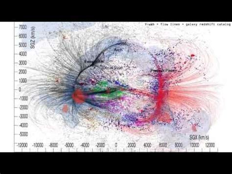 The Laniakea supercluster of galaxies - YouTube